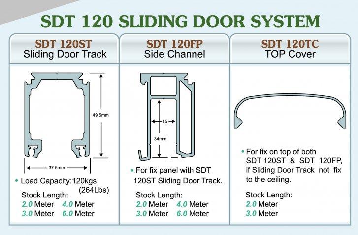 Glass Industries Corporation GCC MANUAL SLIDING DOOR SYSTEM